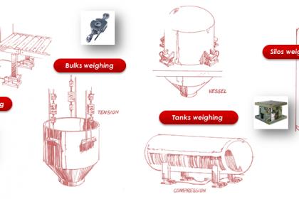 Mas Ingenieros, referente en Sistemas automáticos de pesaje y tecnología NIR