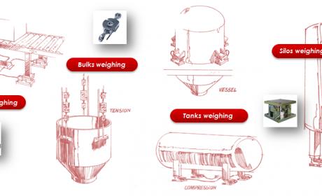 Soluciones de pesaje y dosificación