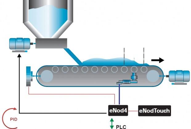 Reglas básicas para implementar un sistema de pesaje sobre cinta transportadora.